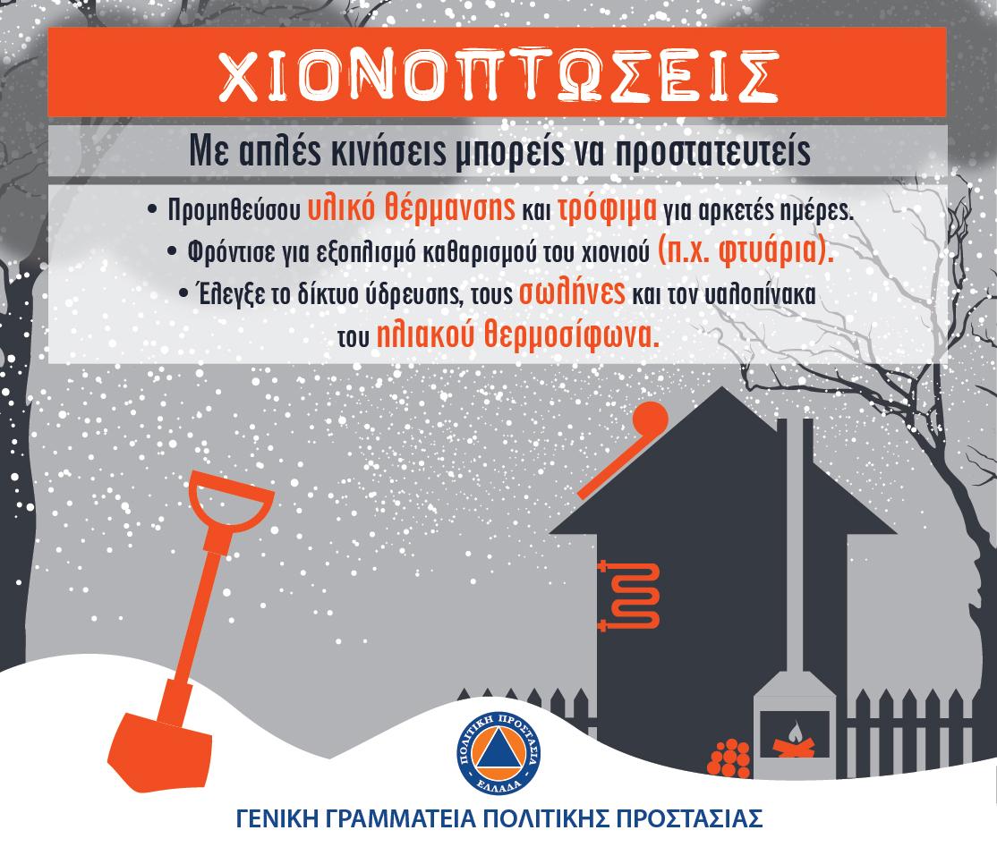 Info_Hionoptoseis_11