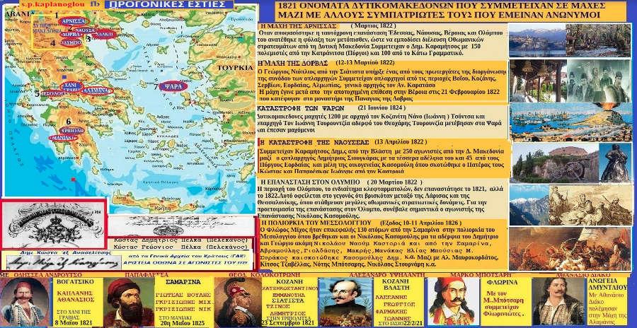 Ονόματα Δυτικομακεδόνων Που Συμμετείχαν Σε Μάχες Του 1821