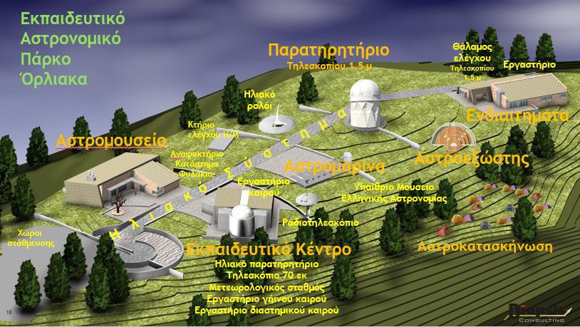 Εκπαιδευτικο Αστρονομικο Παρκο Ορλιακασ