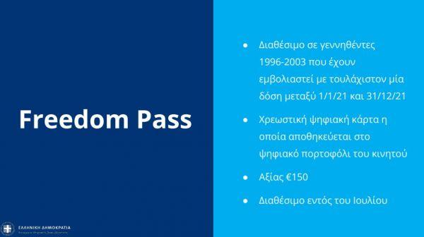 Freedom Pass: Προπληρωμένη κάρτα 150 ευρώ στους εμβολιασμένους 18 25 ετών