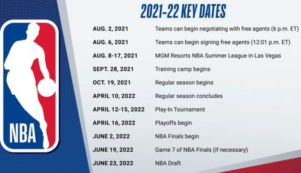 Στις 19 Οκτωβρίου το τζάμπολ της σεζόν 2021 2022