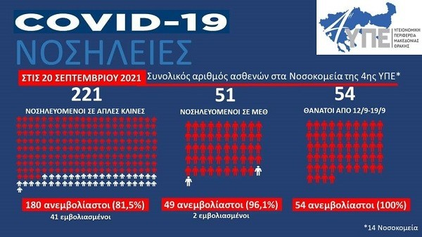 Κύμα αντιεμβολιαστών σκεπάζει την Β. Ελλάδα