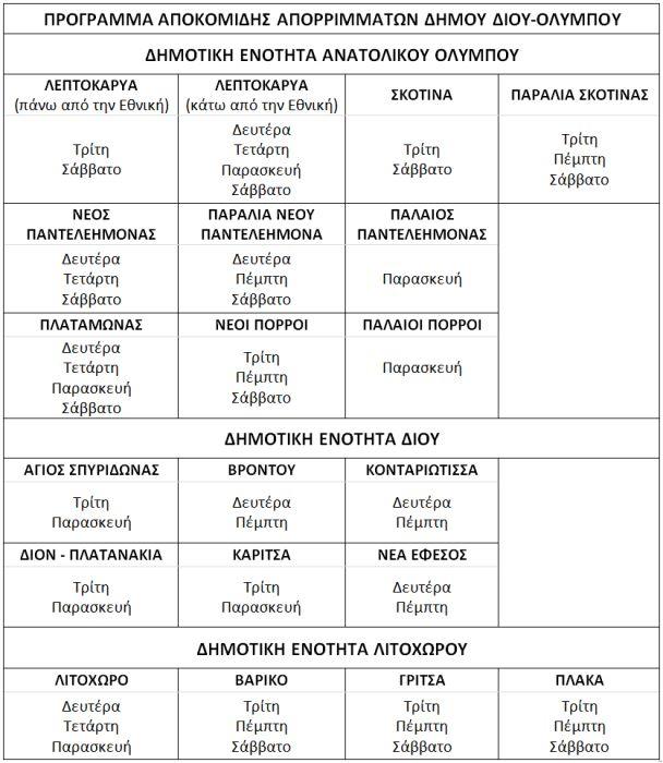 Δήμος Δίου Ολύμπου: Νέο πρόγραμμα αποκομιδής απορριμμάτων
